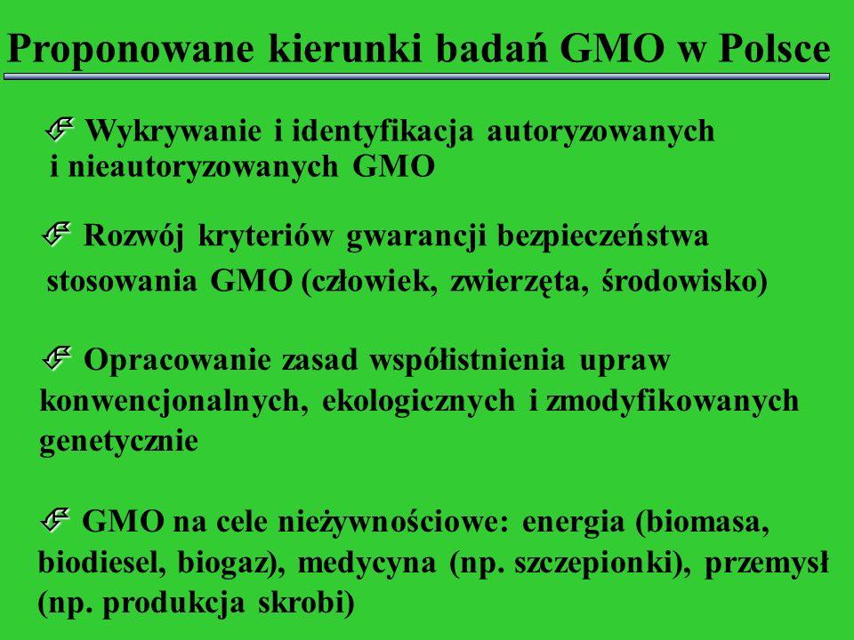 Proponowane kierunki badań GMO w Polsce