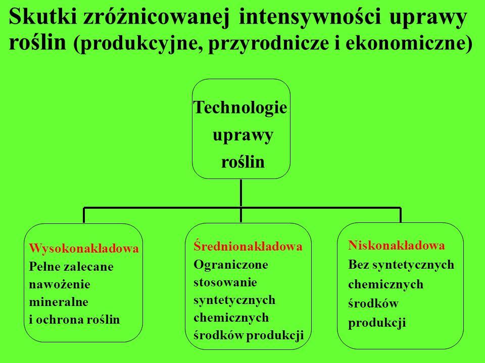 Skutki zróżnicowanej intensywności uprawy