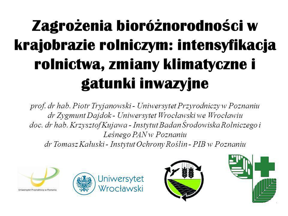 Zagrożenia bioróżnorodności w krajobrazie rolniczym: intensyfikacja rolnictwa, zmiany klimatyczne i gatunki inwazyjne