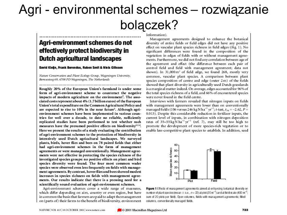 Agri - environmental schemes – rozwiązanie bolączek