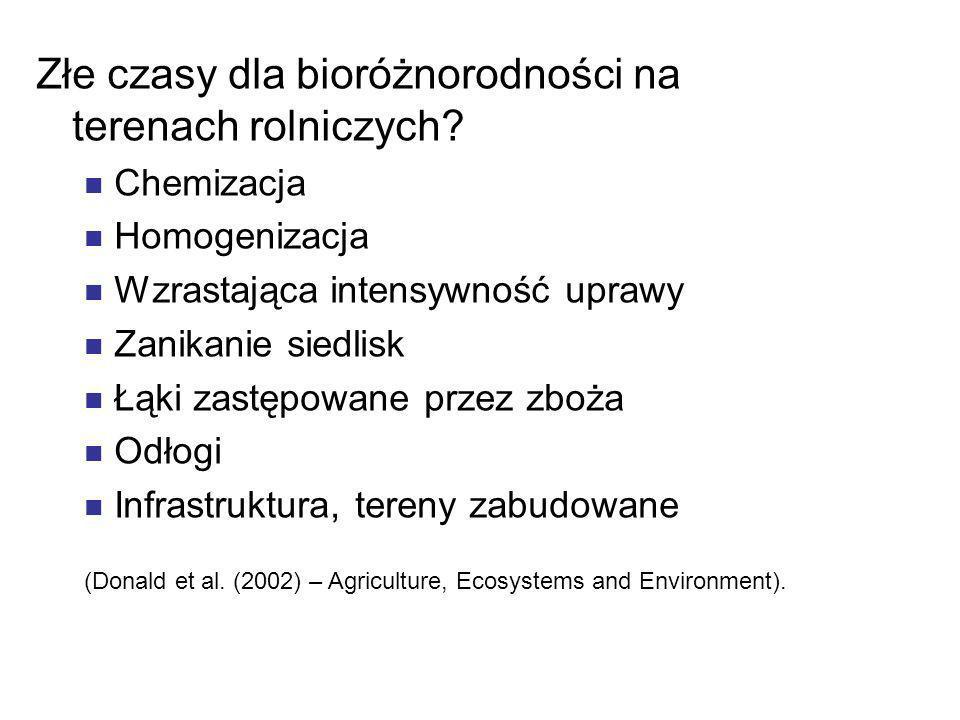 Złe czasy dla bioróżnorodności na terenach rolniczych