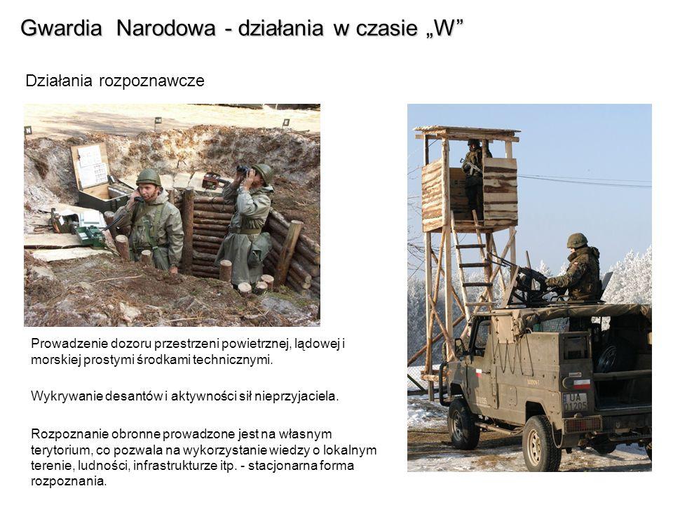"""Gwardia Narodowa - działania w czasie """"W"""