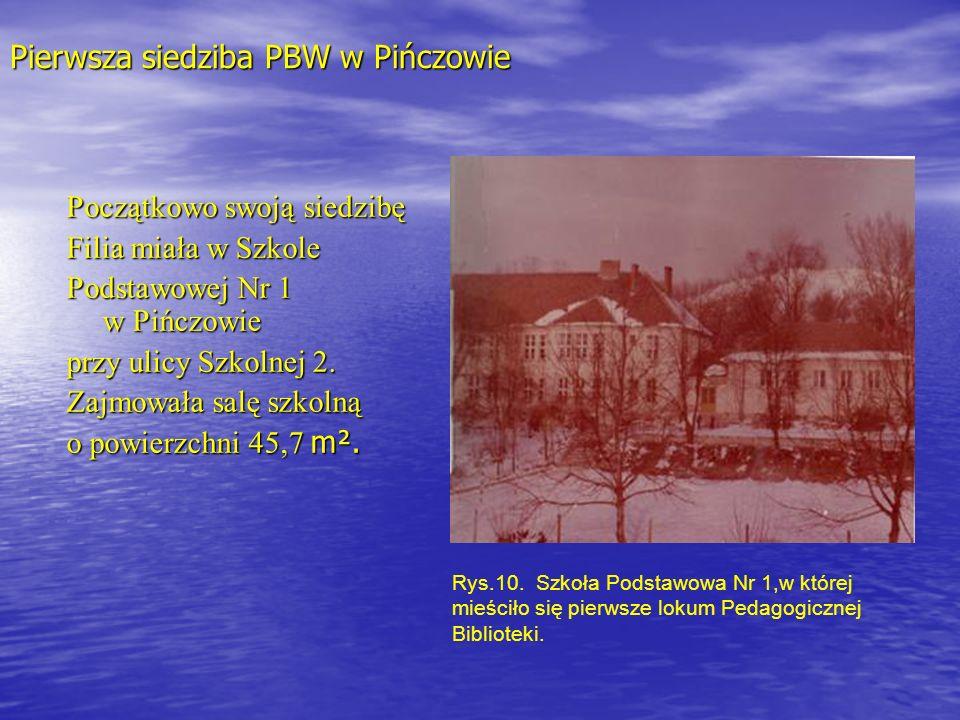 Pierwsza siedziba PBW w Pińczowie