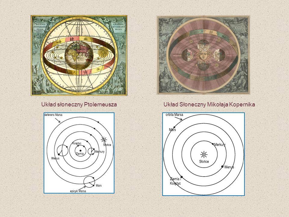Układ słoneczny Ptolemeusza Układ Słoneczny Mikołaja Kopernika