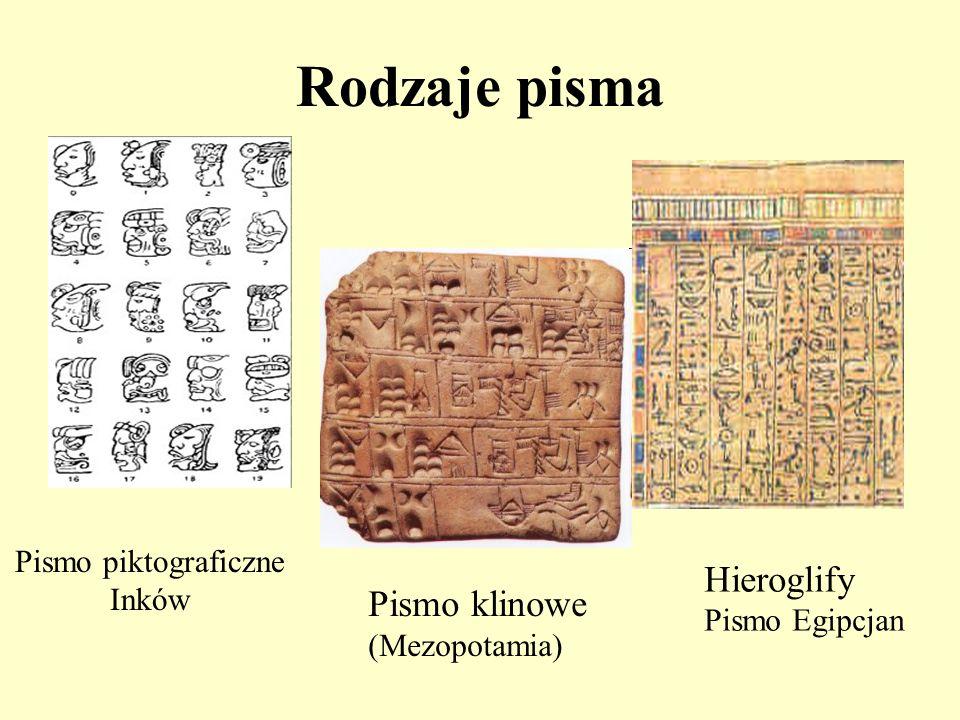 Pismo piktograficzne Inków