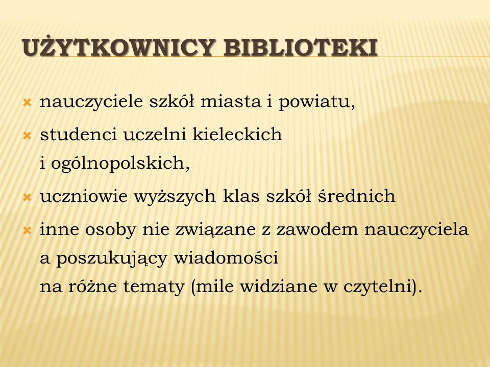 Użytkownicy Biblioteki