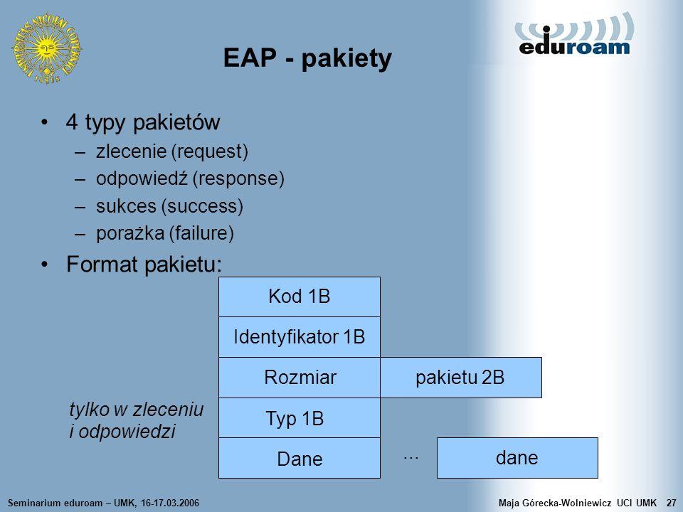 EAP - pakiety 4 typy pakietów Format pakietu: zlecenie (request)