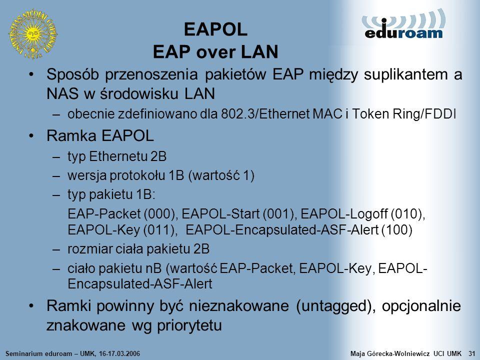 EAPOL EAP over LAN Sposób przenoszenia pakietów EAP między suplikantem a NAS w środowisku LAN.