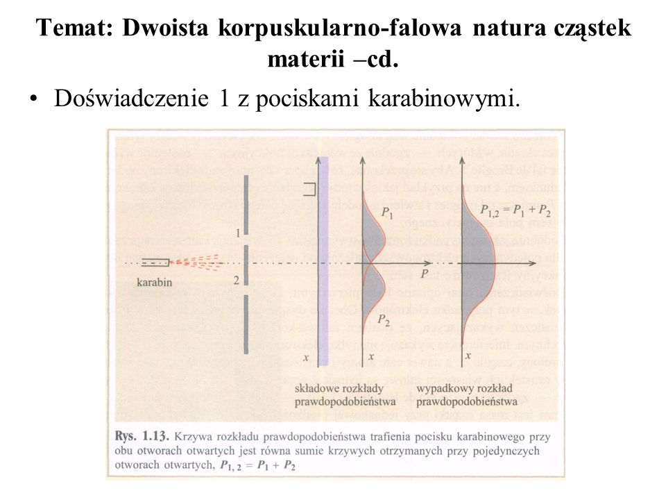 Temat: Dwoista korpuskularno-falowa natura cząstek materii –cd.