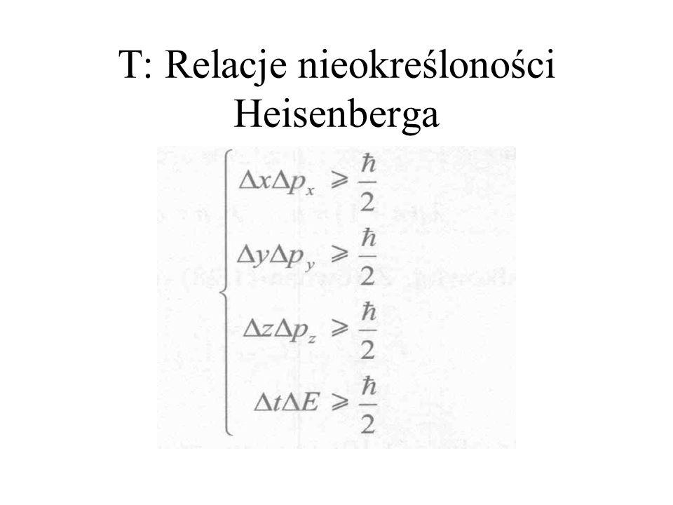 T: Relacje nieokreśloności Heisenberga