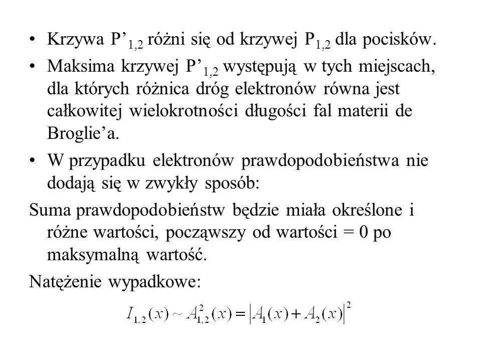 Krzywa P'1,2 różni się od krzywej P1,2 dla pocisków.