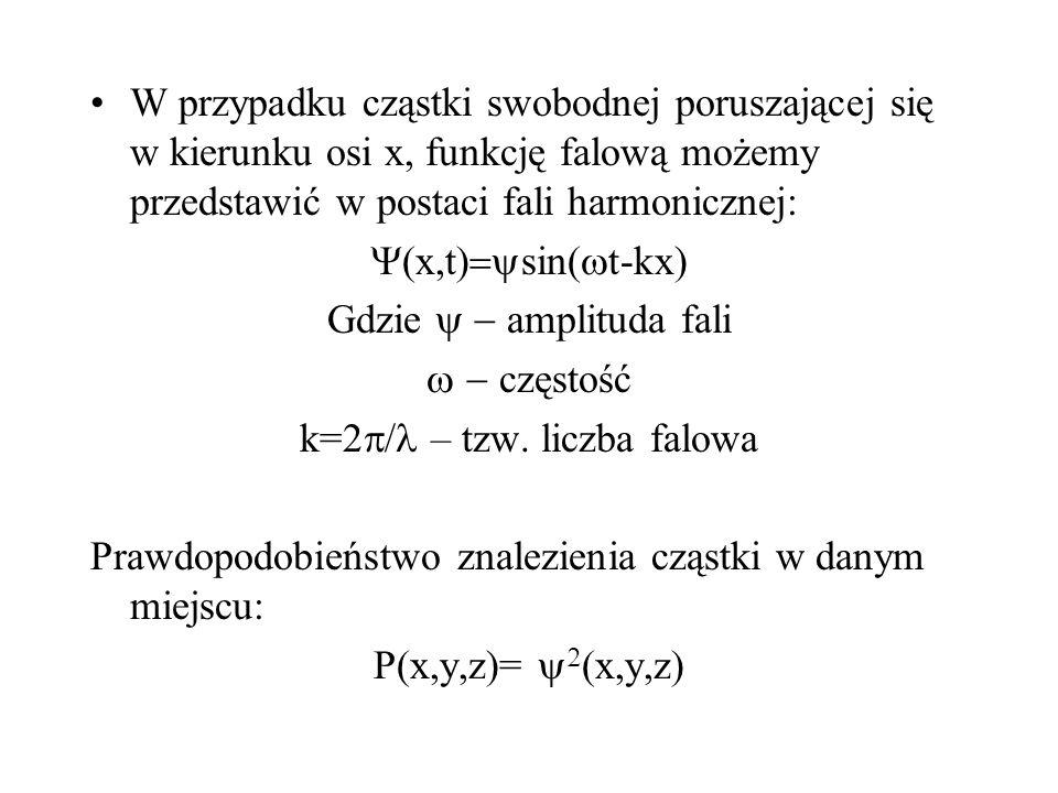 Gdzie  - amplituda fali - częstość k=2p/l – tzw. liczba falowa