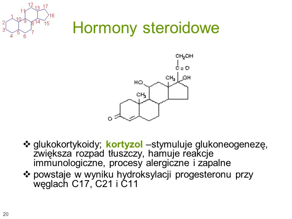 Hormony steroidowe
