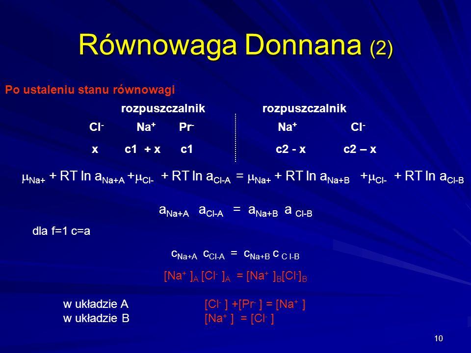 Równowaga Donnana (2) Po ustaleniu stanu równowagi. rozpuszczalnik rozpuszczalnik. Cl- Na+ Pr- Na+ Cl-