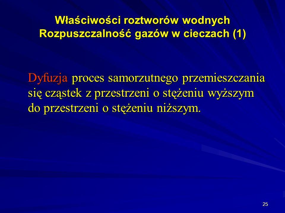 Właściwości roztworów wodnych Rozpuszczalność gazów w cieczach (1)