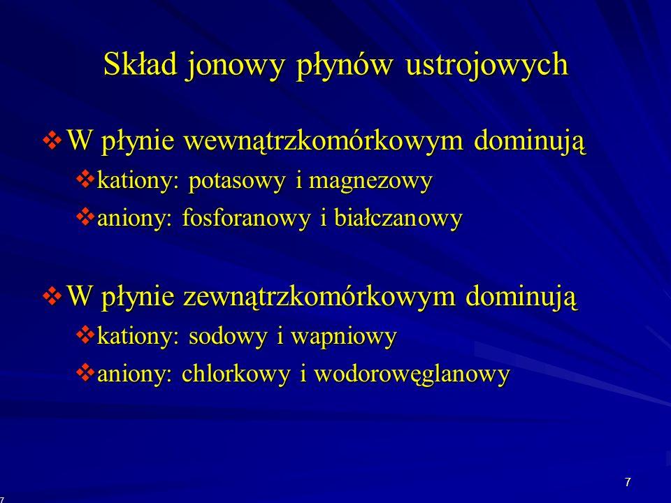 Skład jonowy płynów ustrojowych