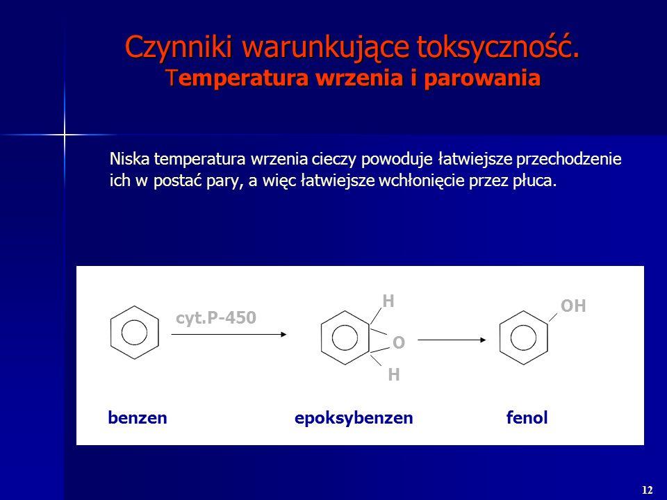 Czynniki warunkujące toksyczność. Temperatura wrzenia i parowania