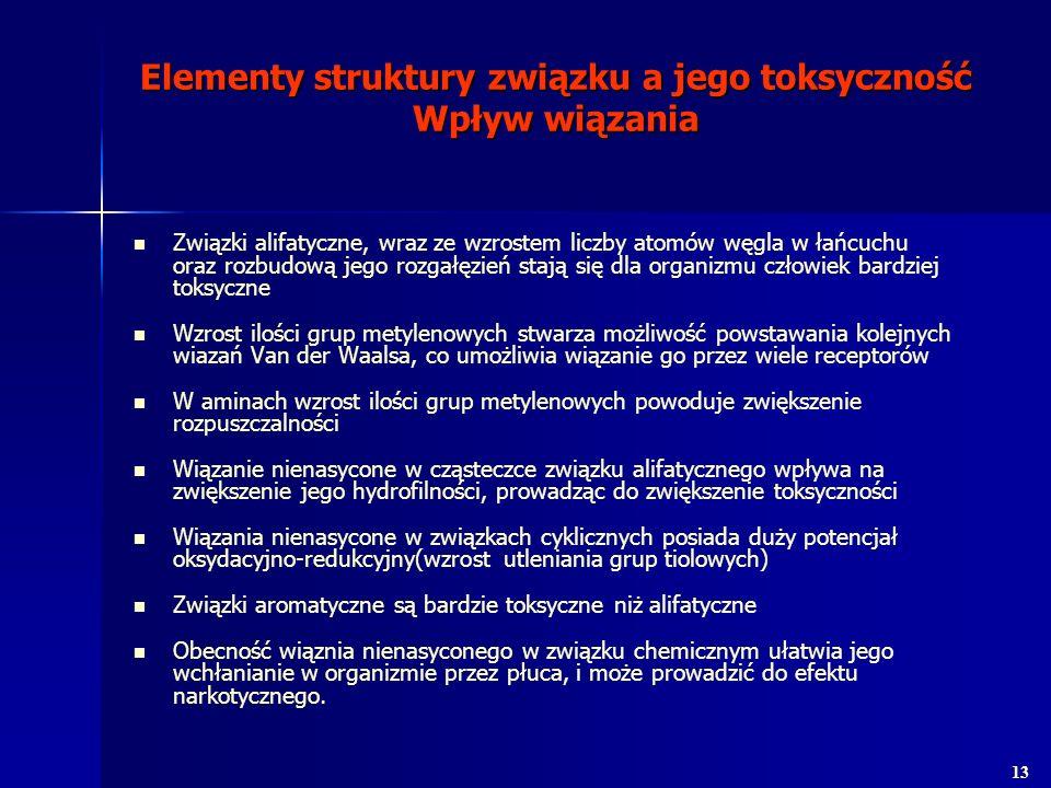 Elementy struktury związku a jego toksyczność Wpływ wiązania