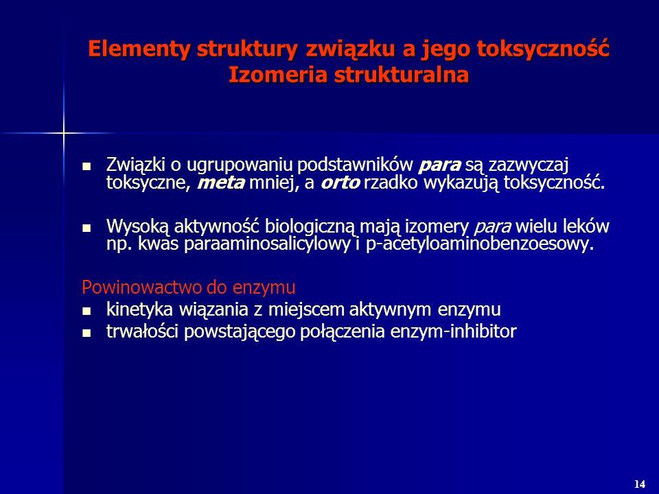 Elementy struktury związku a jego toksyczność Izomeria strukturalna