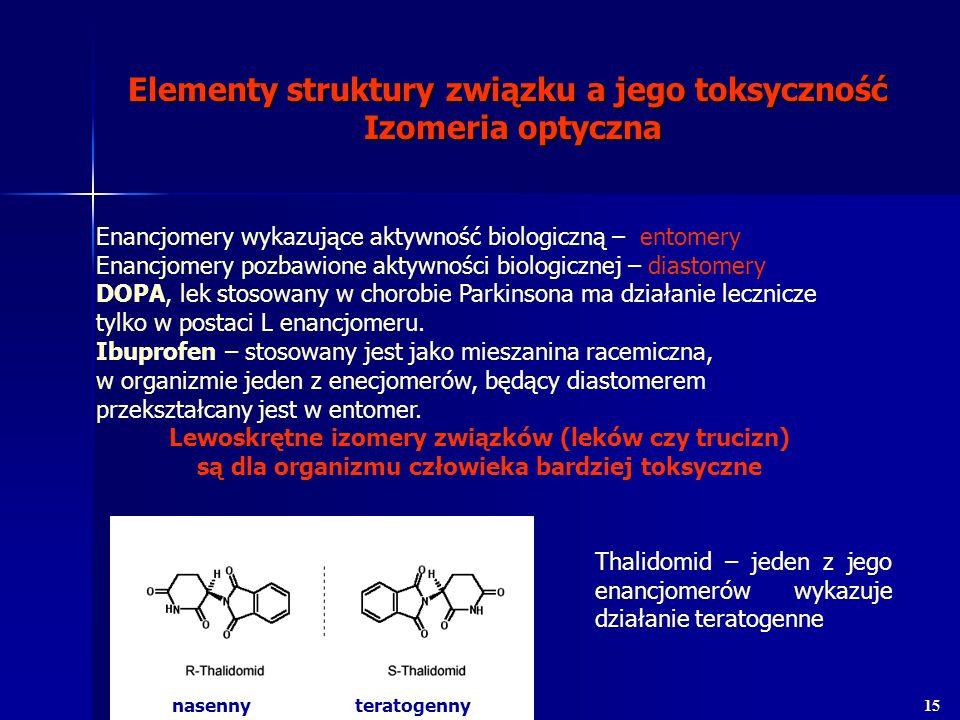 Elementy struktury związku a jego toksyczność Izomeria optyczna
