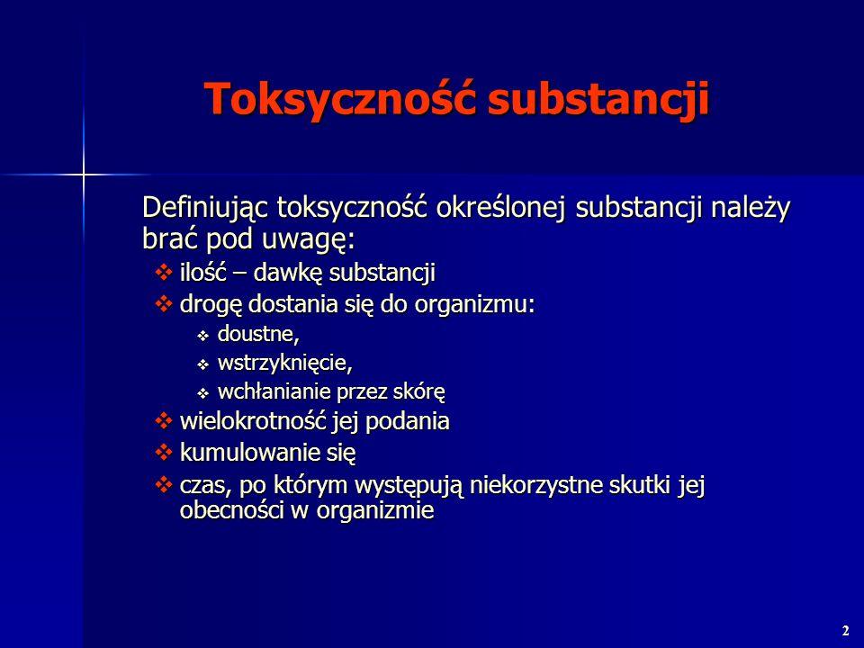Toksyczność substancji
