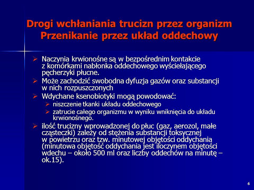 Drogi wchłaniania trucizn przez organizm Przenikanie przez układ oddechowy