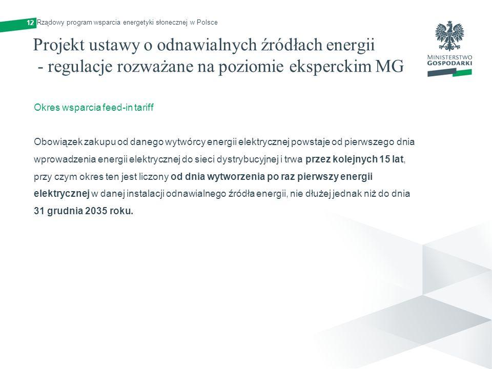 12 Rządowy program wsparcia energetyki słonecznej w Polsce.