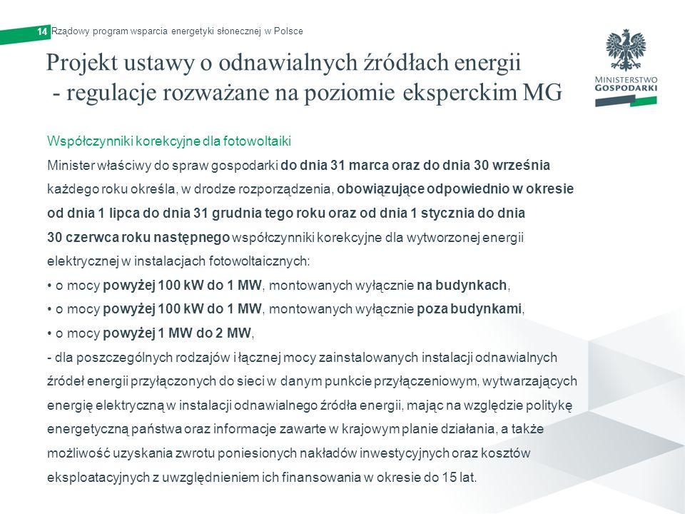 14 Rządowy program wsparcia energetyki słonecznej w Polsce.