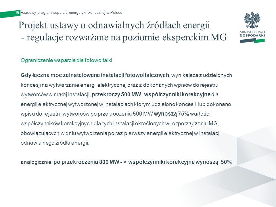 15 Rządowy program wsparcia energetyki słonecznej w Polsce.