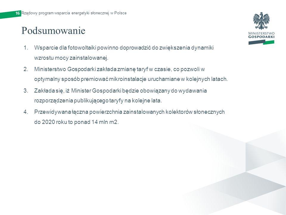 16 Rządowy program wsparcia energetyki słonecznej w Polsce. Podsumowanie.
