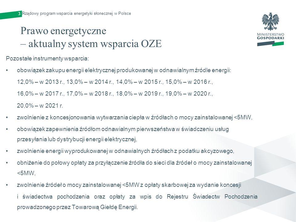 – aktualny system wsparcia OZE
