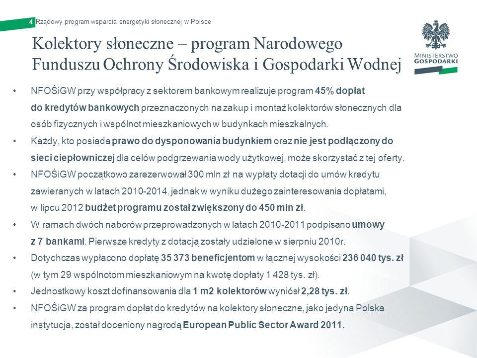 4 Rządowy program wsparcia energetyki słonecznej w Polsce. Kolektory słoneczne – program Narodowego Funduszu Ochrony Środowiska i Gospodarki Wodnej.
