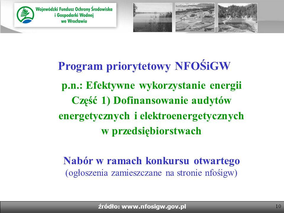 Program priorytetowy NFOŚiGW Nabór w ramach konkursu otwartego
