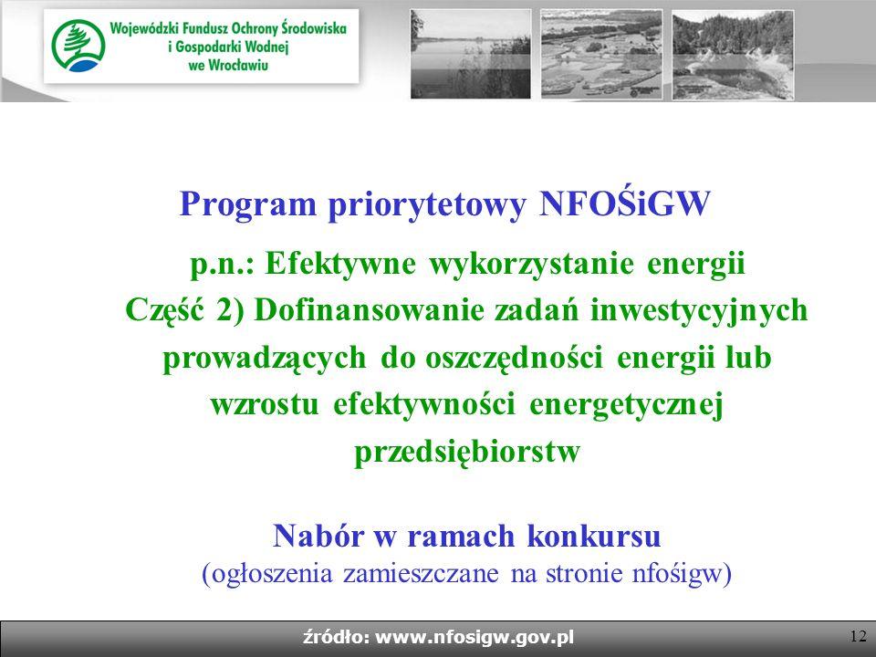 Program priorytetowy NFOŚiGW Nabór w ramach konkursu