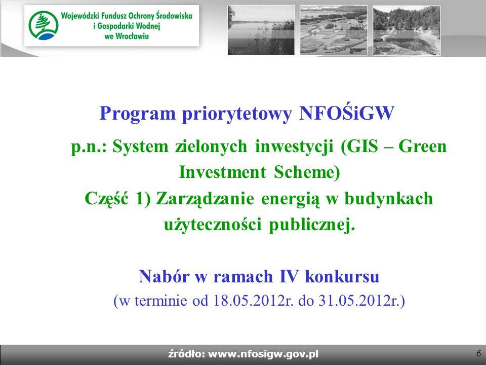 Program priorytetowy NFOŚiGW