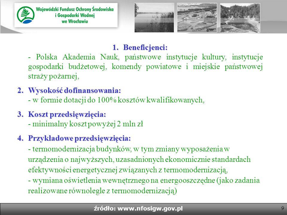 Koszt przedsięwzięcia: - minimalny koszt powyżej 2 mln zł