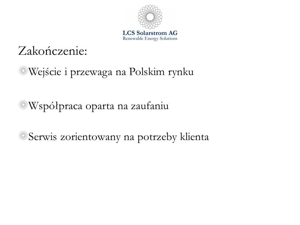 Zakończenie: Wejście i przewaga na Polskim rynku