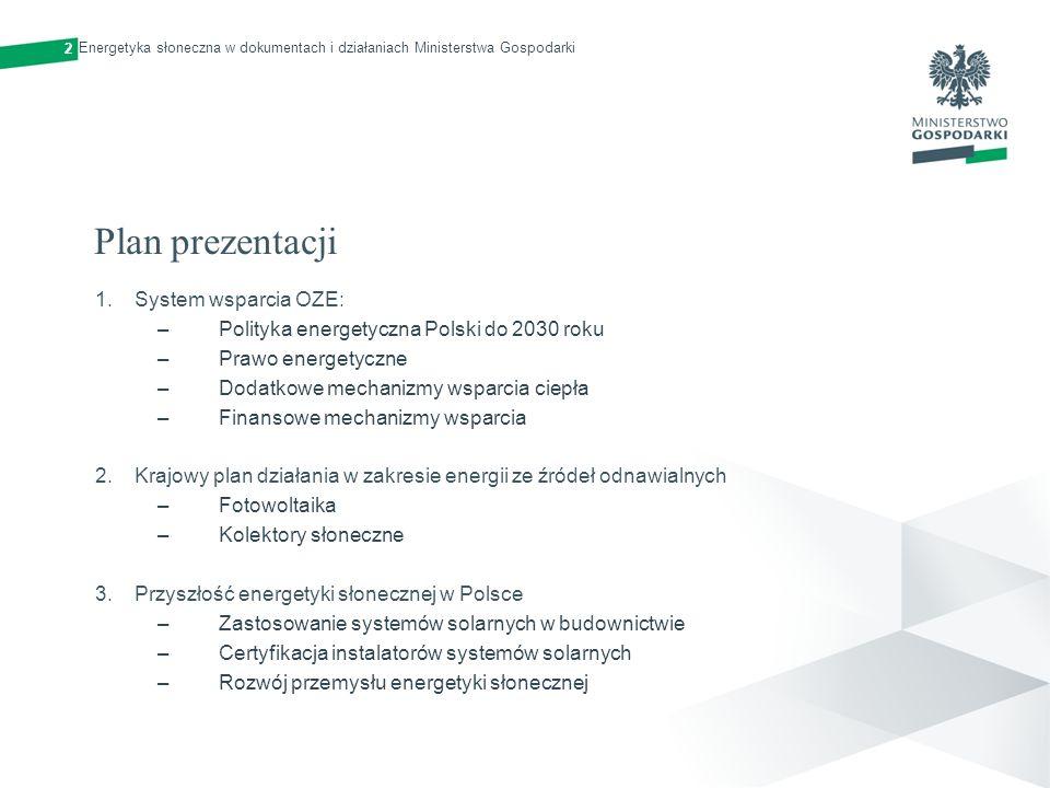 Plan prezentacji System wsparcia OZE: