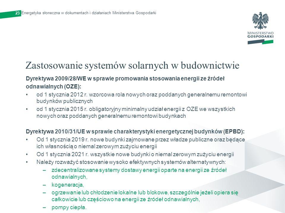 Zastosowanie systemów solarnych w budownictwie