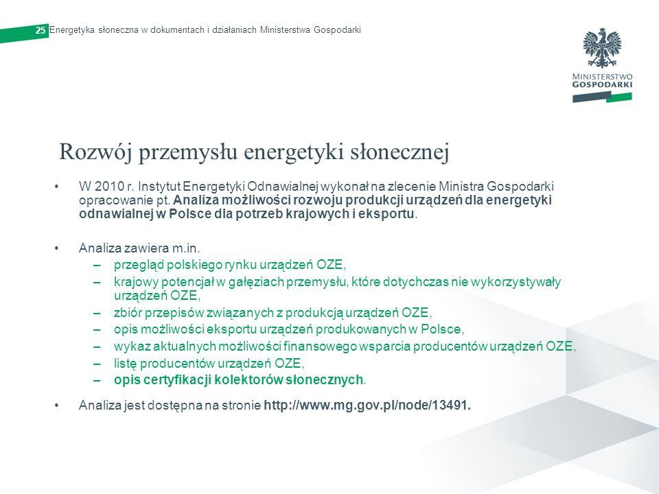 Rozwój przemysłu energetyki słonecznej