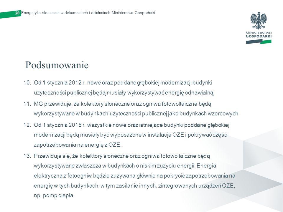 28 Energetyka słoneczna w dokumentach i działaniach Ministerstwa Gospodarki. Podsumowanie.