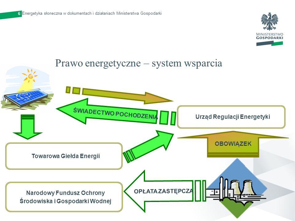 Prawo energetyczne – system wsparcia