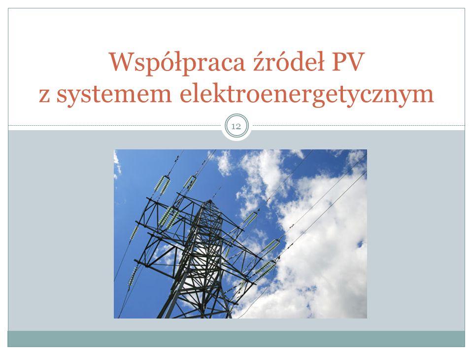 Współpraca źródeł PV z systemem elektroenergetycznym
