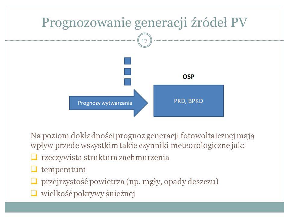 Prognozowanie generacji źródeł PV
