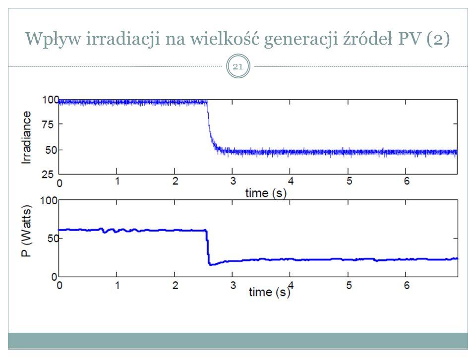 Wpływ irradiacji na wielkość generacji źródeł PV (2)