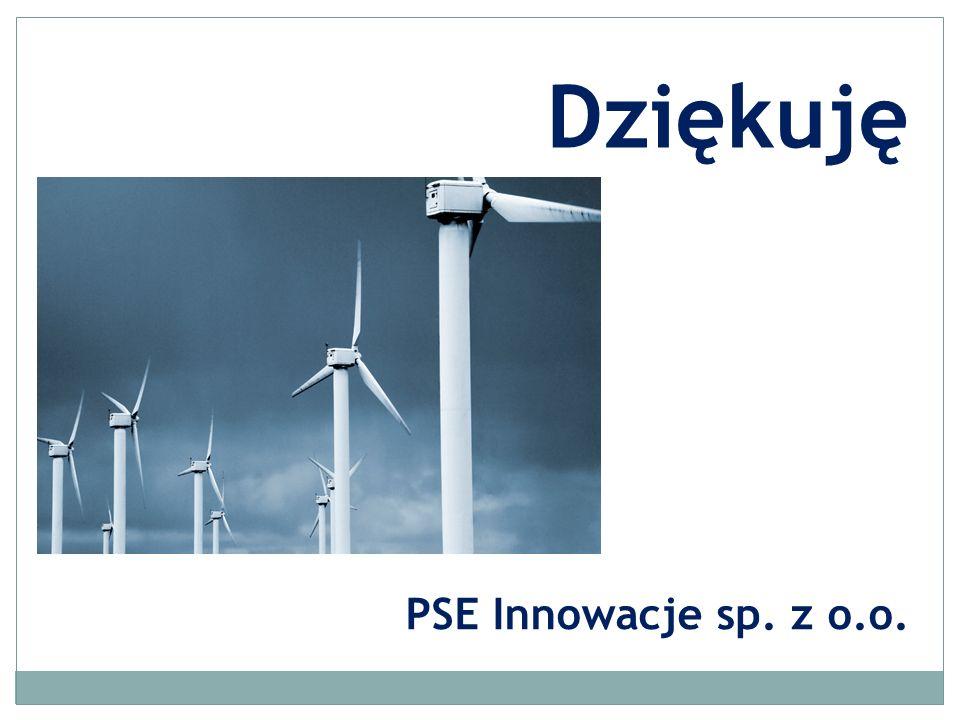 Dziękuję PSE Innowacje sp. z o.o. PSE Innowacje sp. z o.o.