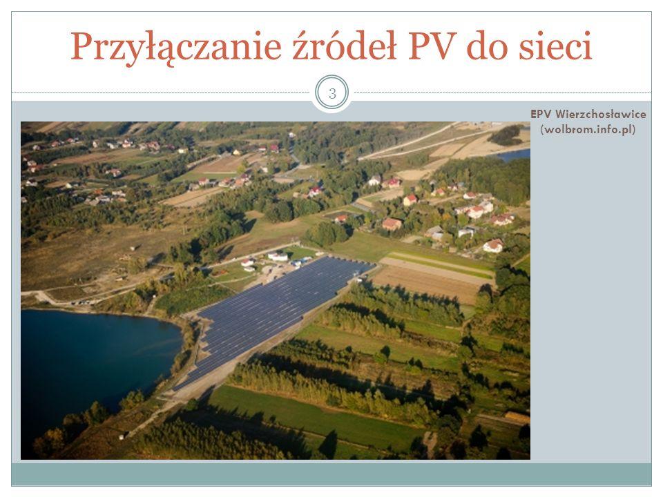 Przyłączanie źródeł PV do sieci