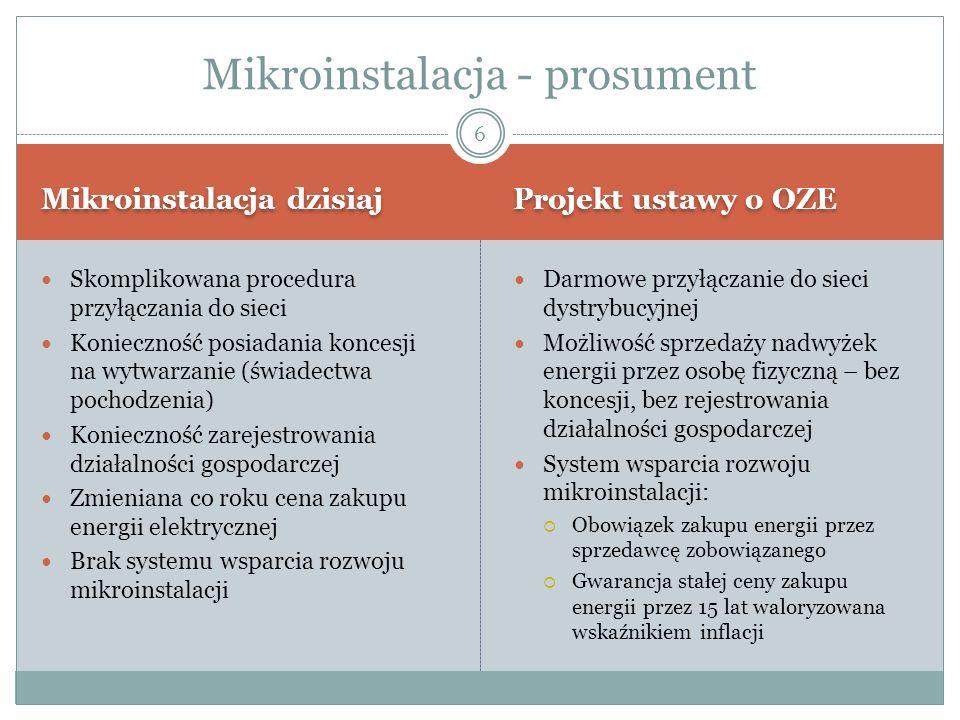 Mikroinstalacja - prosument