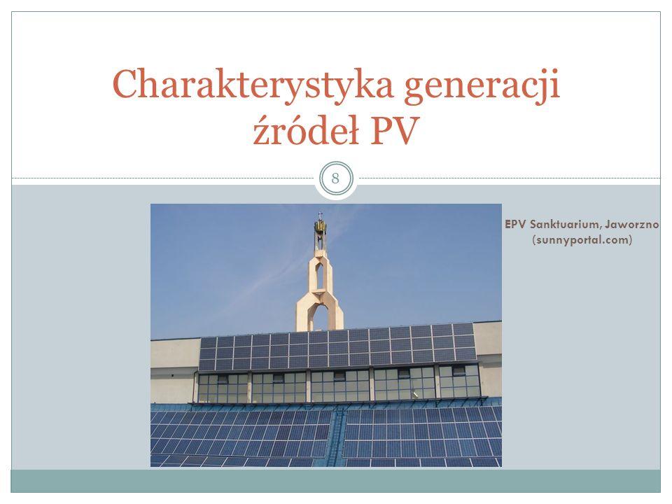 Charakterystyka generacji źródeł PV