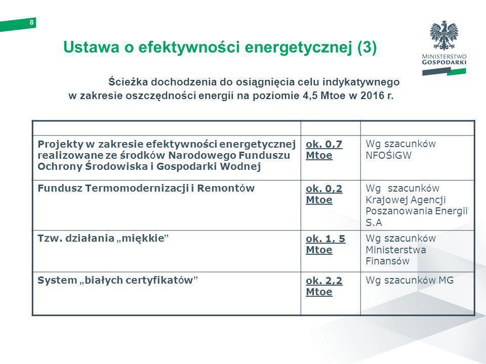 Ustawa o efektywności energetycznej (3)